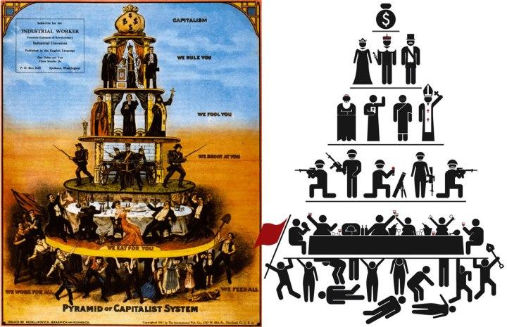 Fuente: ciudad futura http://ciudad-futura.net/2010/05/17/piramide-social/